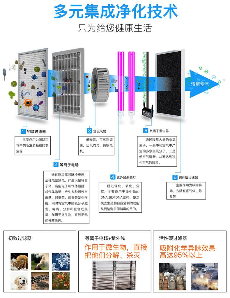 T1000吸顶式空气净化消毒机-790_04.jpg